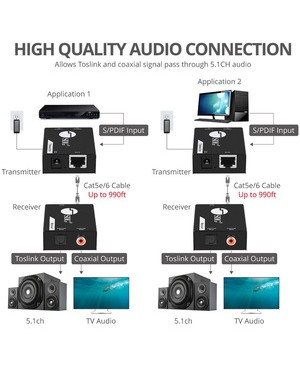 SIIG Digital Audio Extender Over Cat5e/6 Cable with PoC - Audio Signals up to 990ft