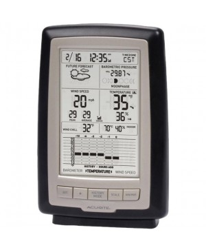 AcuRite Home Weather Station with Wind Speed